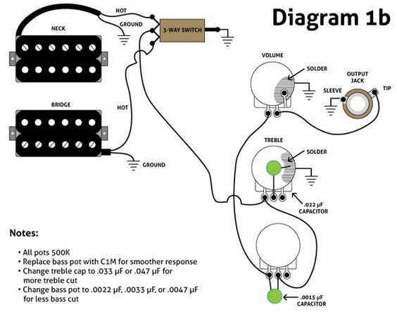 Fender Tbx Tone Control Wiring Diagram from i.pinimg.com