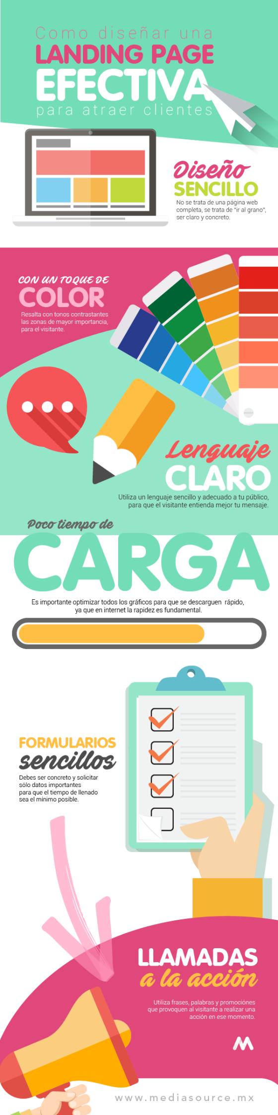 Cómo diseñar una Landing Page efectiva