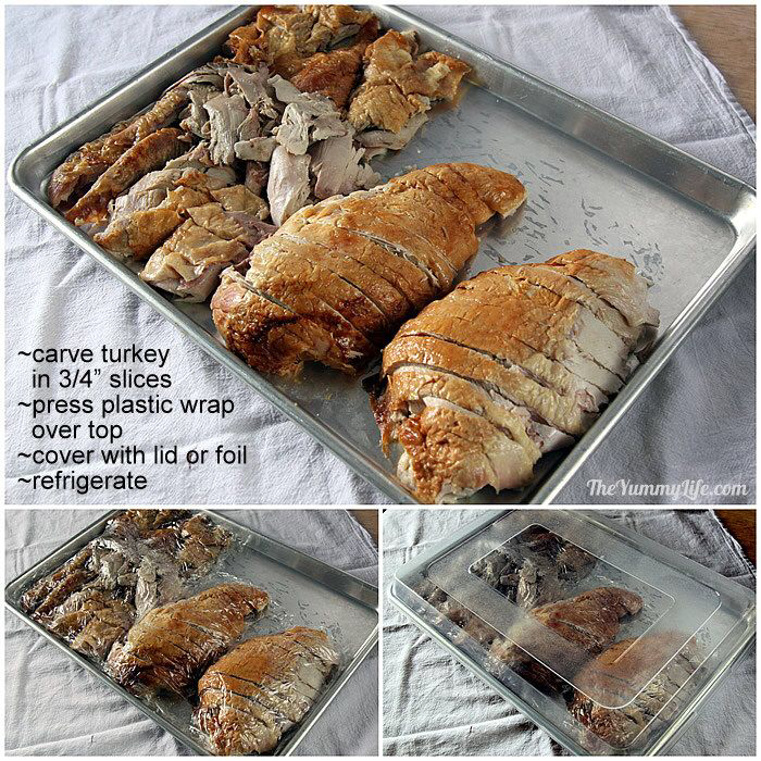 Make-Ahead Turkey