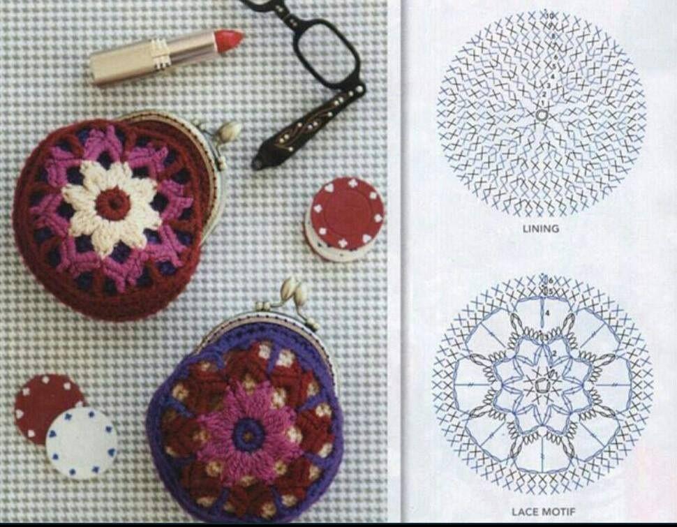 Crochet.Monederos | Bolsos y monederos | Pinterest | Monederos ...