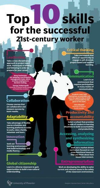 10 Competencias q debe cuidar el trabajador del siglo XXI... y tu? Todavia eres un trabajador sigues en el siglo XX?