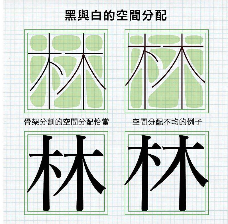 「筆劃的曲線與空間分配」可以參考下面這張圖。其實文字設計不是只有黑色線條筆畫的設計。包圍文字的 ...