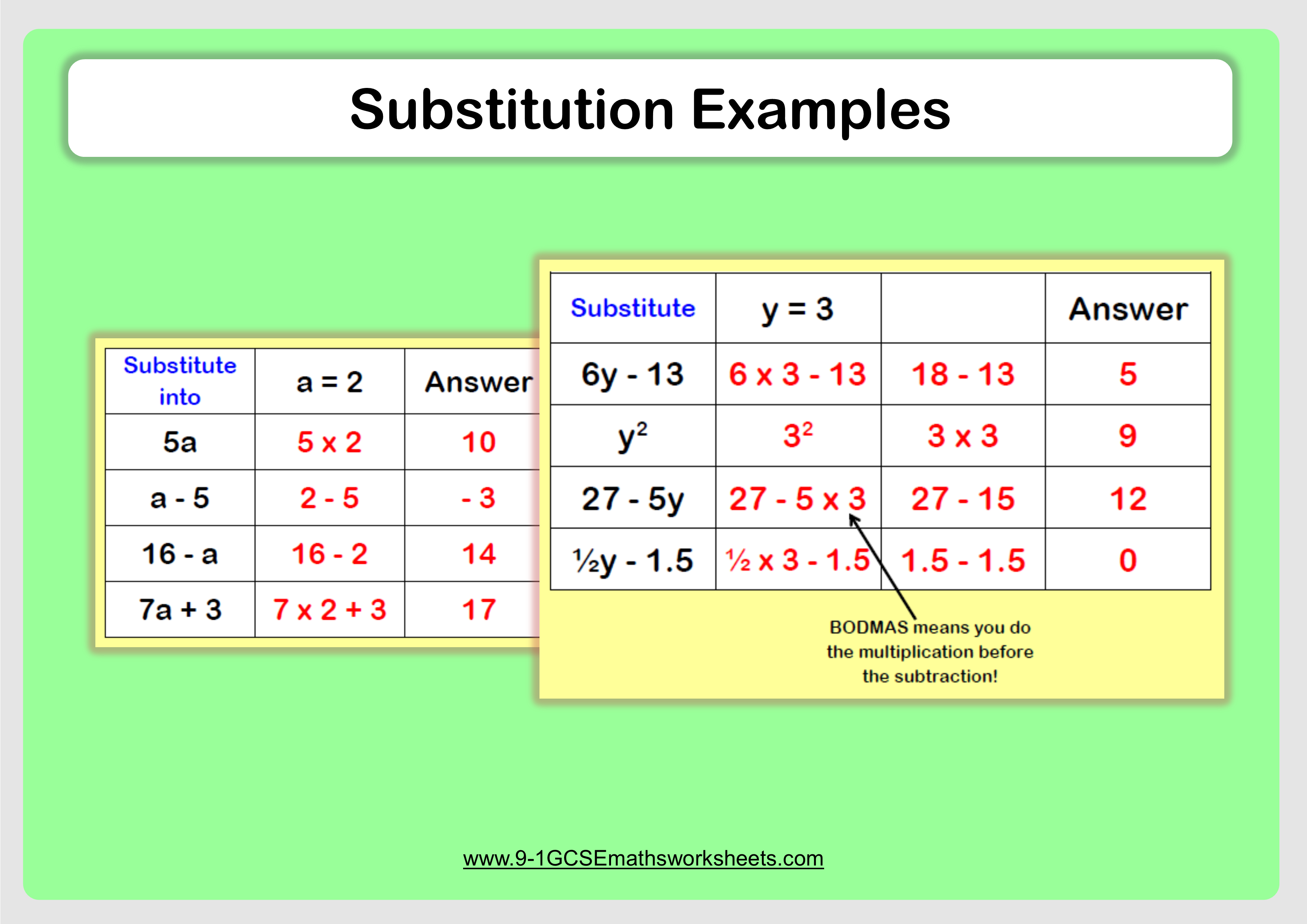 Substitution Example And Possible Starter