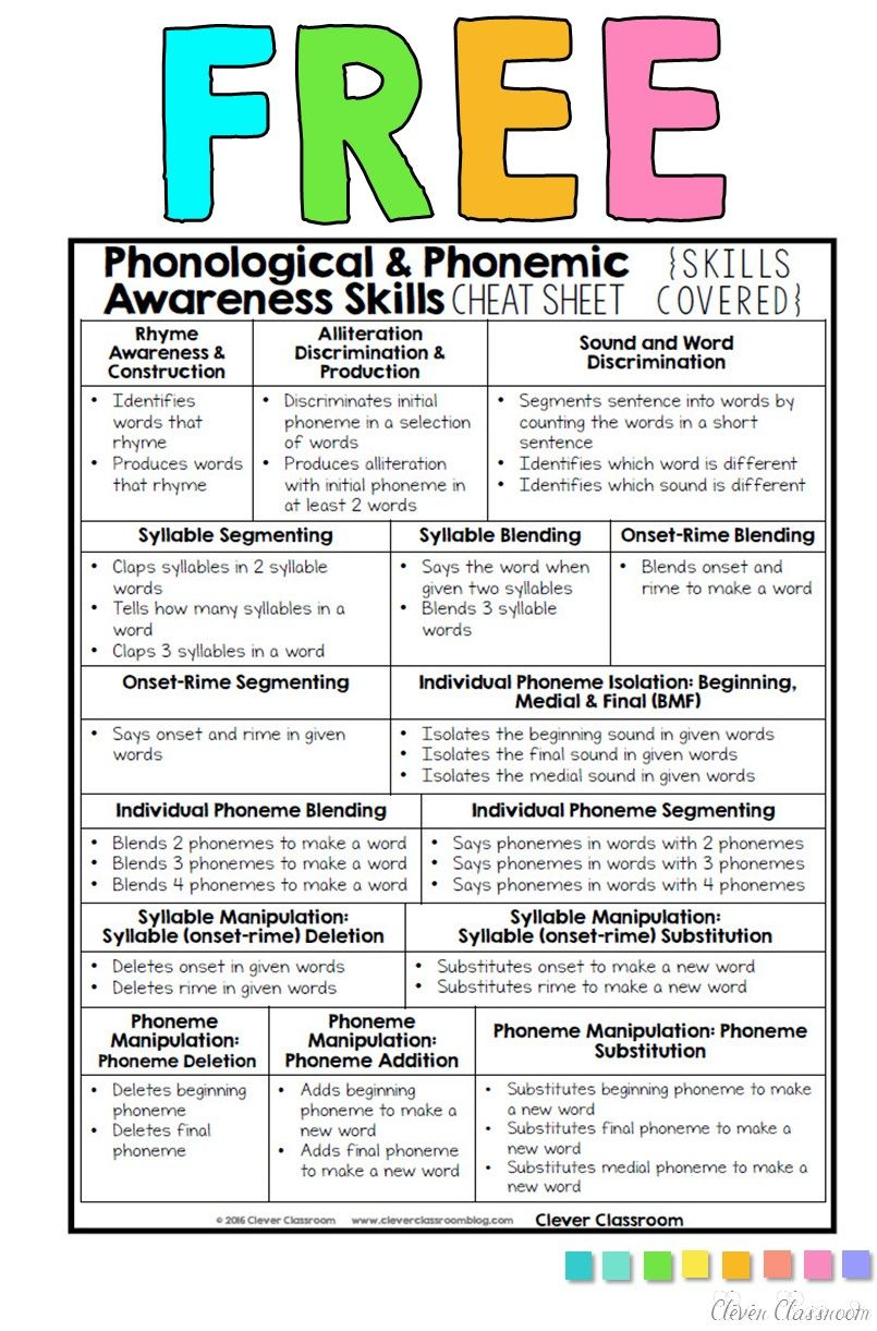 Phonemic awareness skills cheat sheet free - repinned by @PediaStaff ...