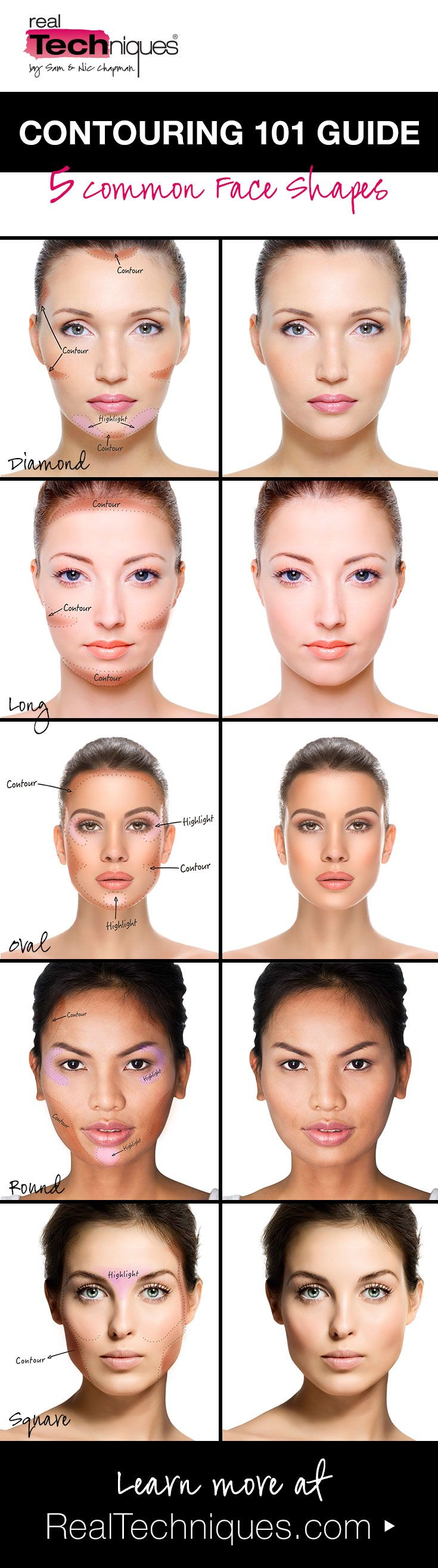Contouring 11: How to contour based on your face shape. Click for