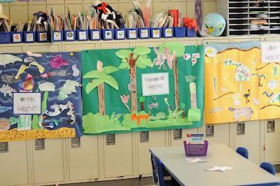 animal habitats poster ideas | School | Science classroom, Science