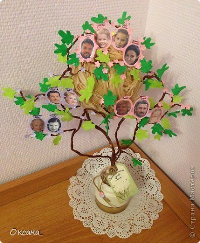 Родословное древо семьи своими руками - У меня растут года 75