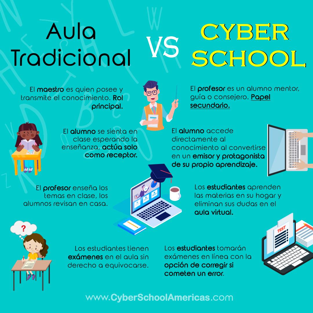 Cyber School Global Ensenanza Virtual Calendario Escolar Secundaria