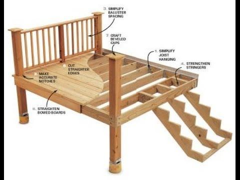 Deck Building P1 How To Build A Frame For Multilevel Deck