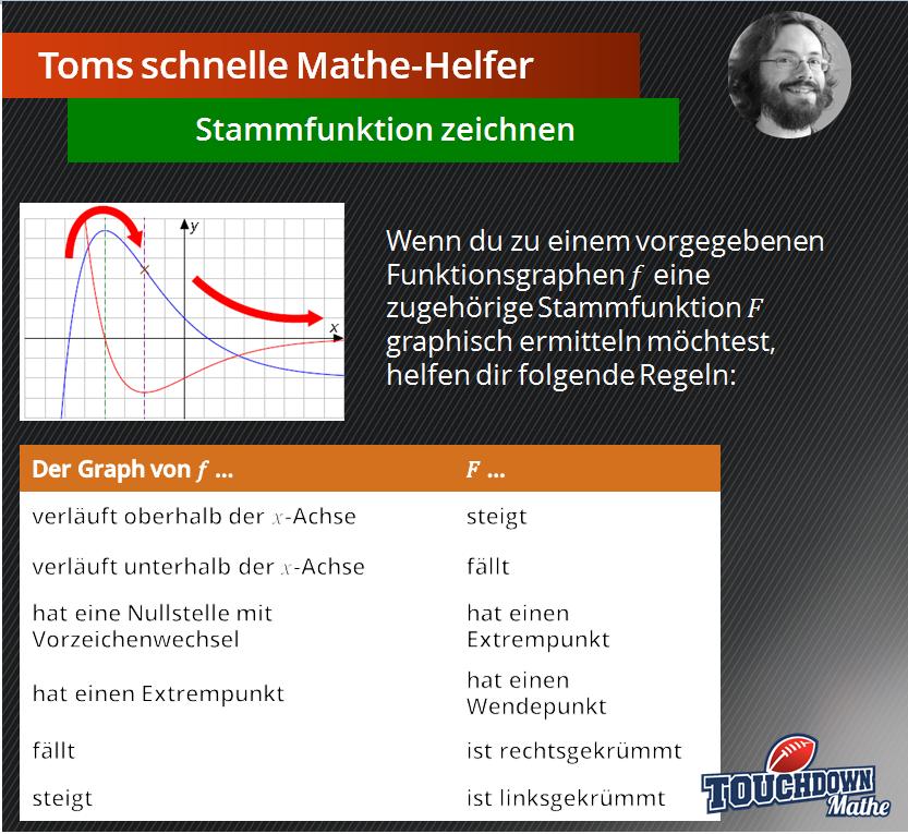 Niedlich Mathe Helfer Online Kostenlos Bilder - Mathematik ...