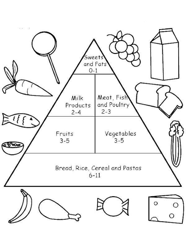Nutritious Food Pyramid Coloring Pages Food Coloring Pages Kidsd Piramide De Los Alimentos Piramide Alimenticia En Ingles Alimentacion Saludable Para Ninos