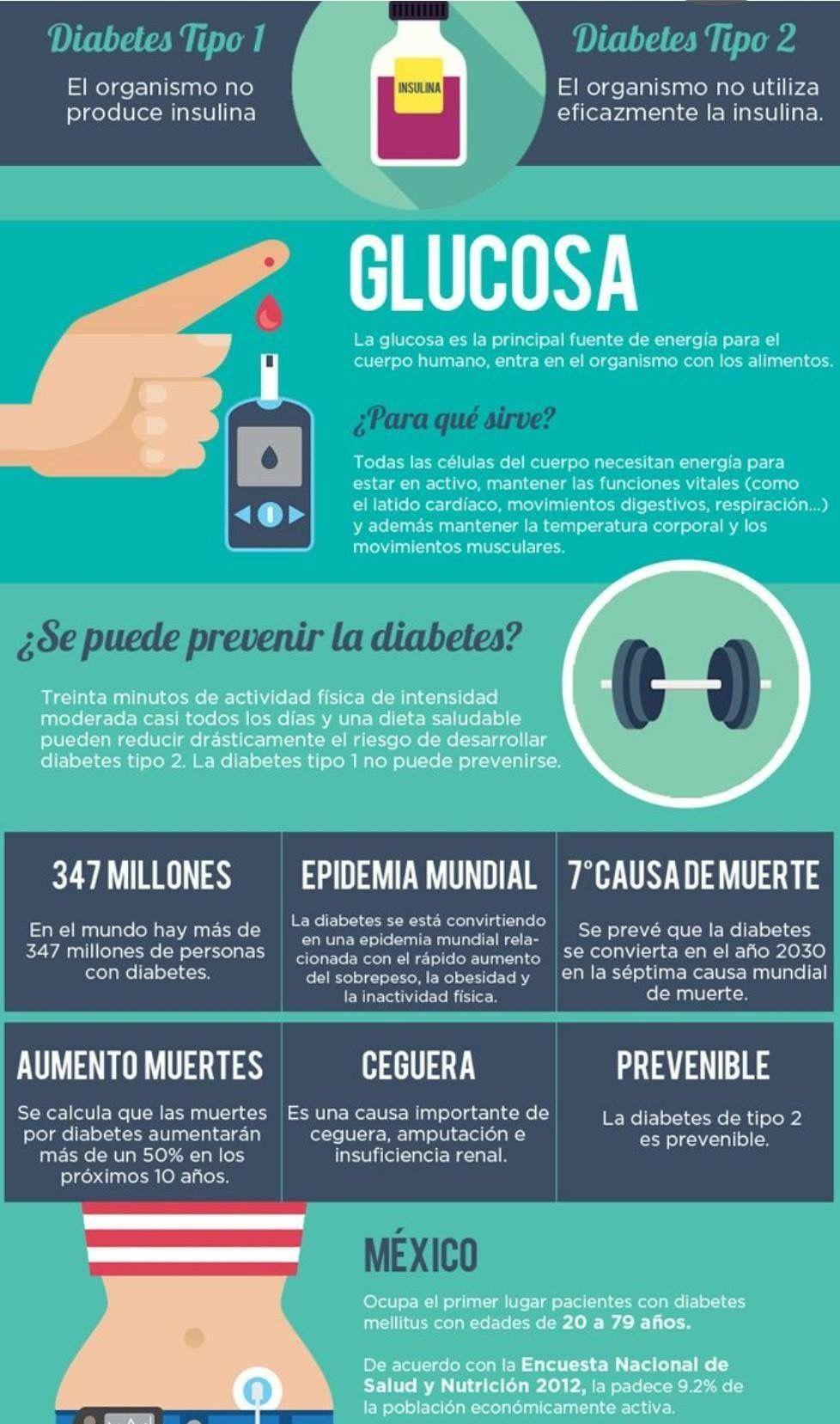 estudiantes de medicina con diabetes tipo 1