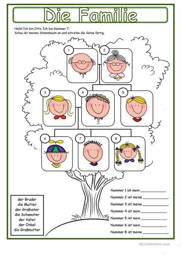 My Family Tree Stammbaum Vorlage Stammbaum Stammbaume