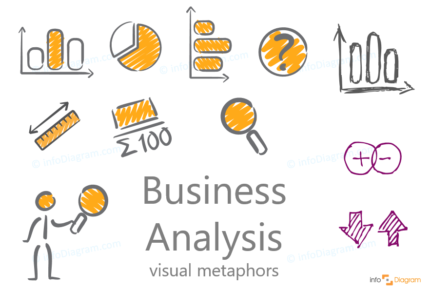 How To Present Business Analysis By One Icon Concept