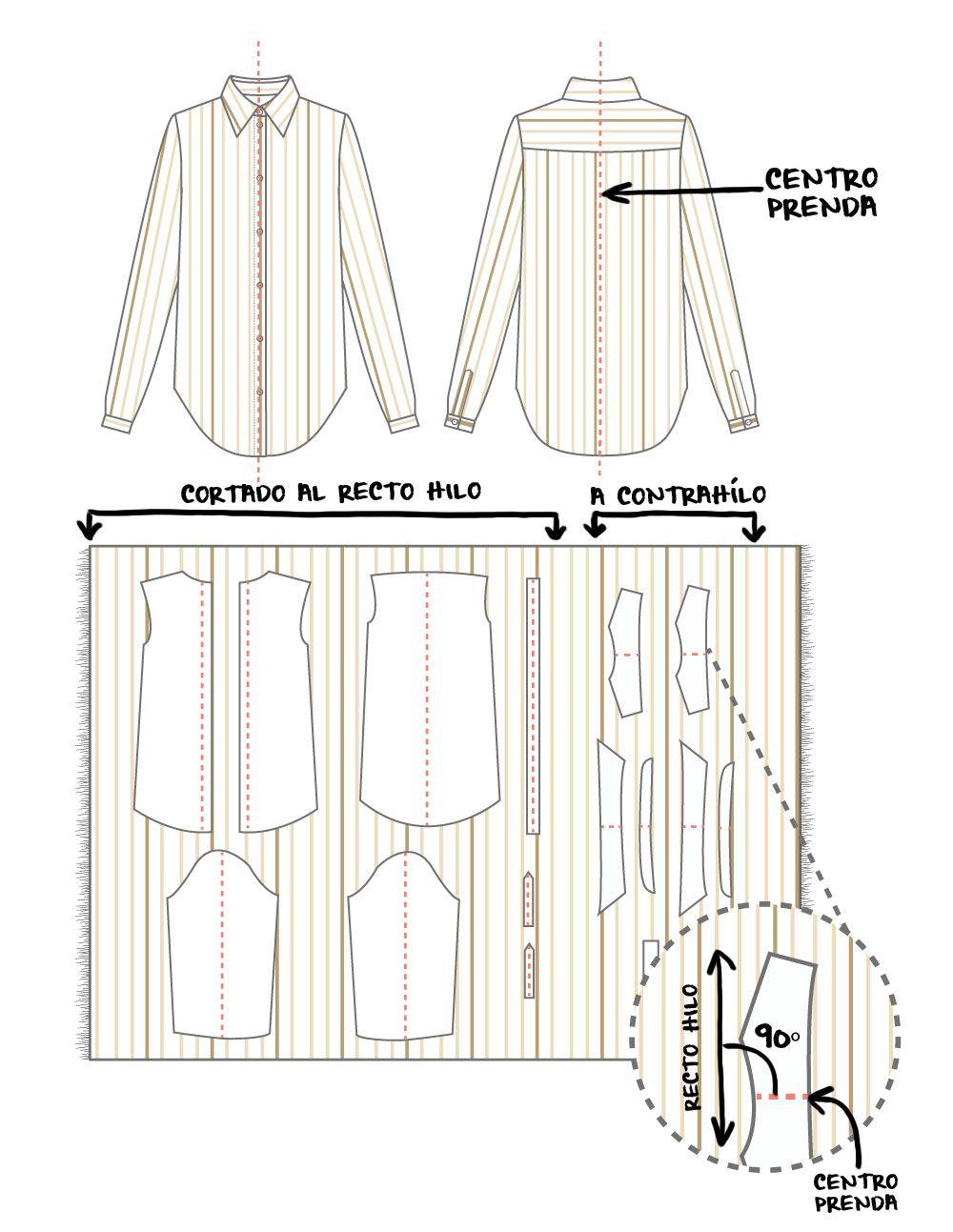 Camisa con piezas cortadas con diferentes direcciones del hilo ...