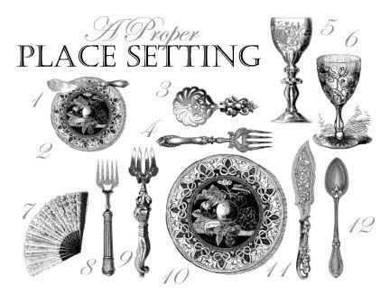 Butter Knife 2. Bread Plate 3. Dessert Spoon 4. Dessert Fork (Alternate) 5. Water Glass 6. Wine Glass 7. Napkin 8. Salad Fork 9. Dinner Fork 10.  sc 1 st  Pinterest : table setting bread plate - pezcame.com