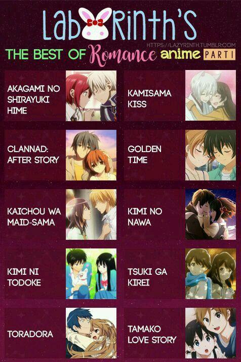 Liste D Anime Shojo Romance : liste, anime, shojo, romance, Anime/Manga/Otaku, Anime, Romance,, Películas, Anime,, Mejores, Peliculas