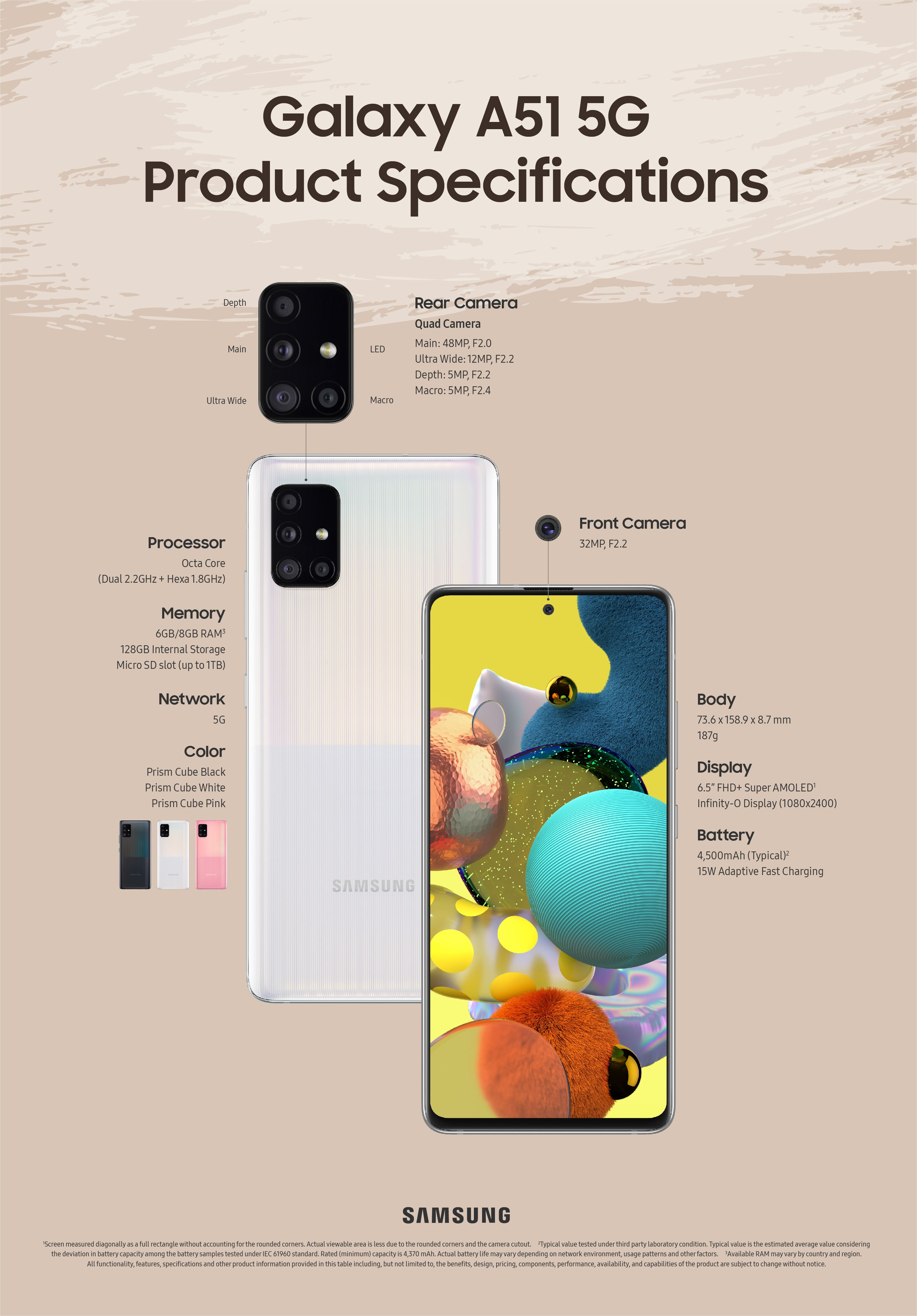 Pin On Launchedphones Com