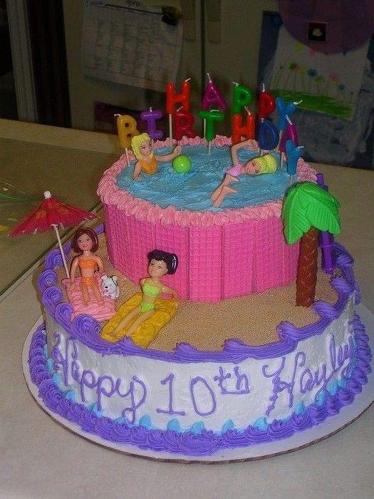 Incredible Pin On Birthday Cake Ideas 2015 Funny Birthday Cards Online Sheoxdamsfinfo