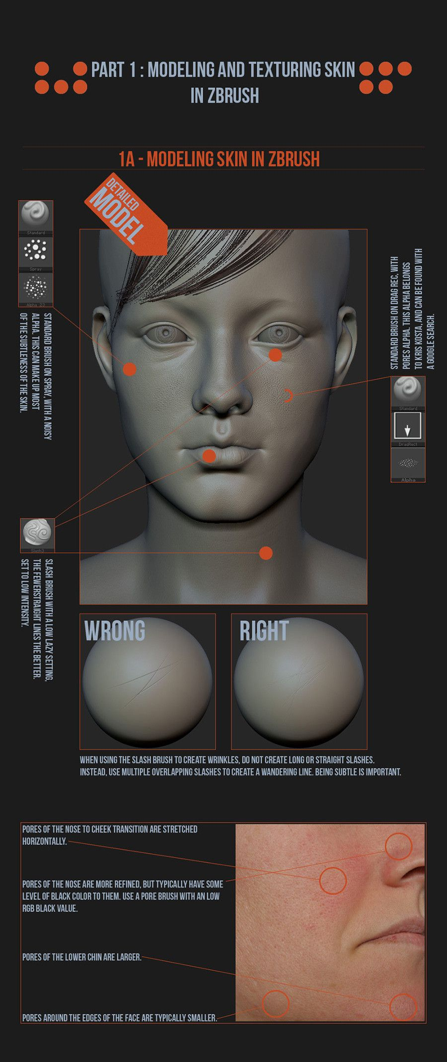 skin pore and wrinkle detailing in Zbrush: Yuri Alexander ...