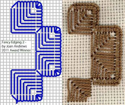 Hardanger Edgings – Save the Stitches