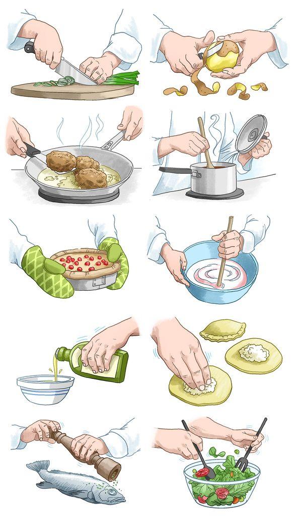 Kochen deutsch deutsch lernen und hauswirtschaft for Kochen englisch