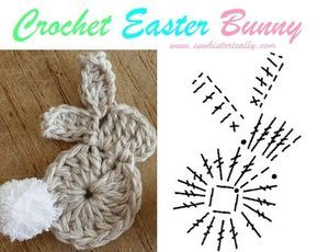 Crochet Easter Bunny Garland - Free Pattern - Sew Historically #eastercrochetpatterns