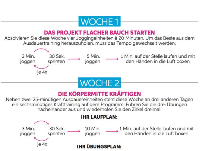 Photo of Das Sexy Belly Programm – Trainingsplan für die Belly freundin.de