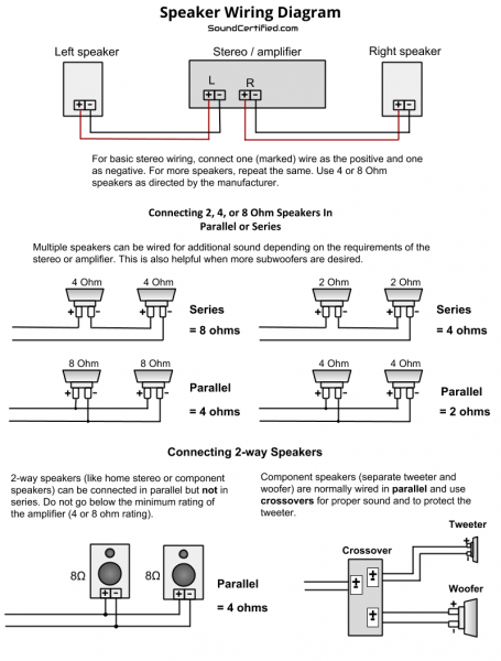 Speaker And Tweeter Wiring Diagram from i.pinimg.com