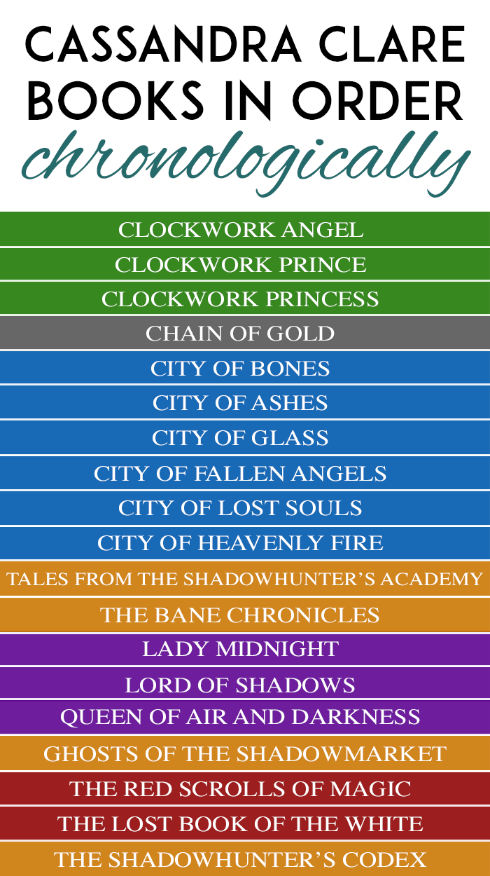 Cassandra Clare Books in Order Chronologically