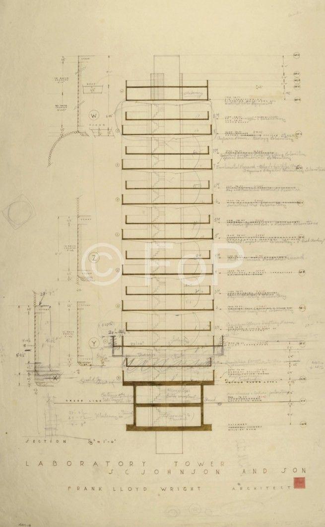 Cool Frank Lloyd Wright American 1867 1959 S C Johnson Amp