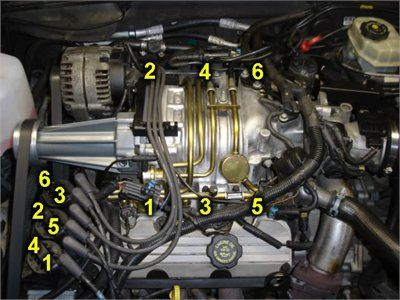 1999 pontiac bonneville engine diagram wiring diagrams 3800 V6 Engine Whole Diagram 95 pontiac bonneville engine diagram new era of wiring diagram \\u2022 1999 pontiac bonneville coil 1999 pontiac bonneville engine diagram