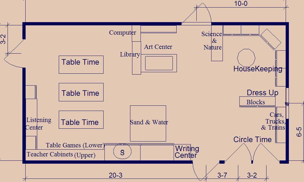 Classroom Layout Dimensions ~ Preschool classroom setup teacher once again