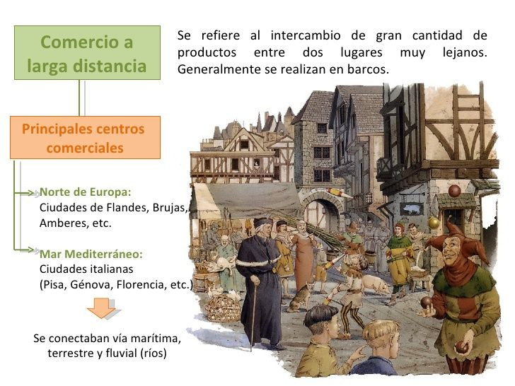La Baja Edad Media Medieval Paloma