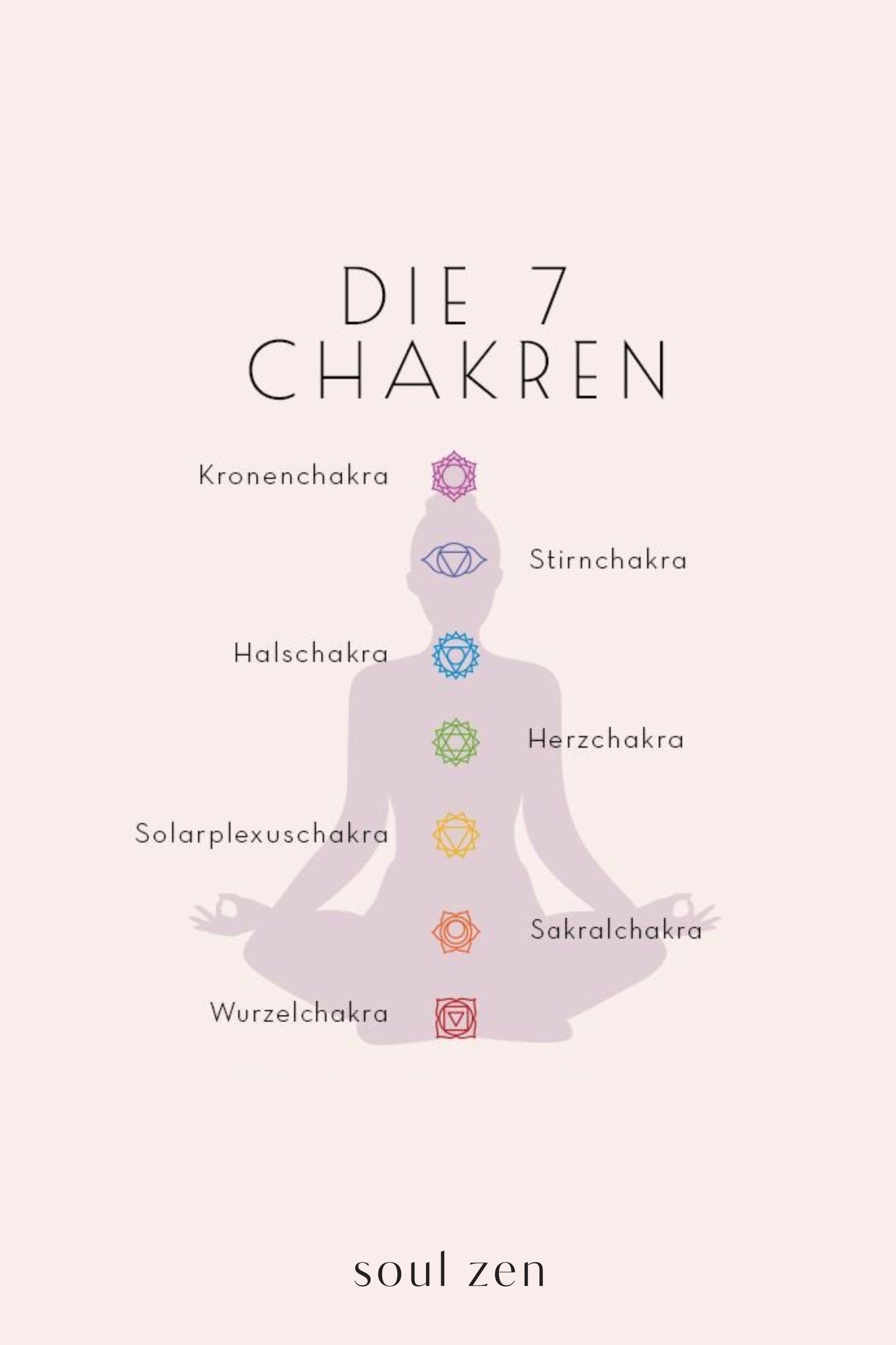 Einfuhrung In Die Sieben Chakren Chakren Hinduismus Und Yoga