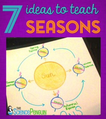 7 lesson ideas to teach why we have seasons science penguin blog posts science lessons. Black Bedroom Furniture Sets. Home Design Ideas