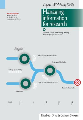Managing Information For Research Practical Help In Researching Writing And Designing Dissertation By Elizabeth Study Skill University Of London Dissertations East Queen Mary College Master