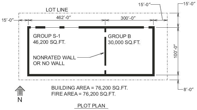 NON SEPARATED OCCUPANCY there is no fire resistance rated separation required between the mixed