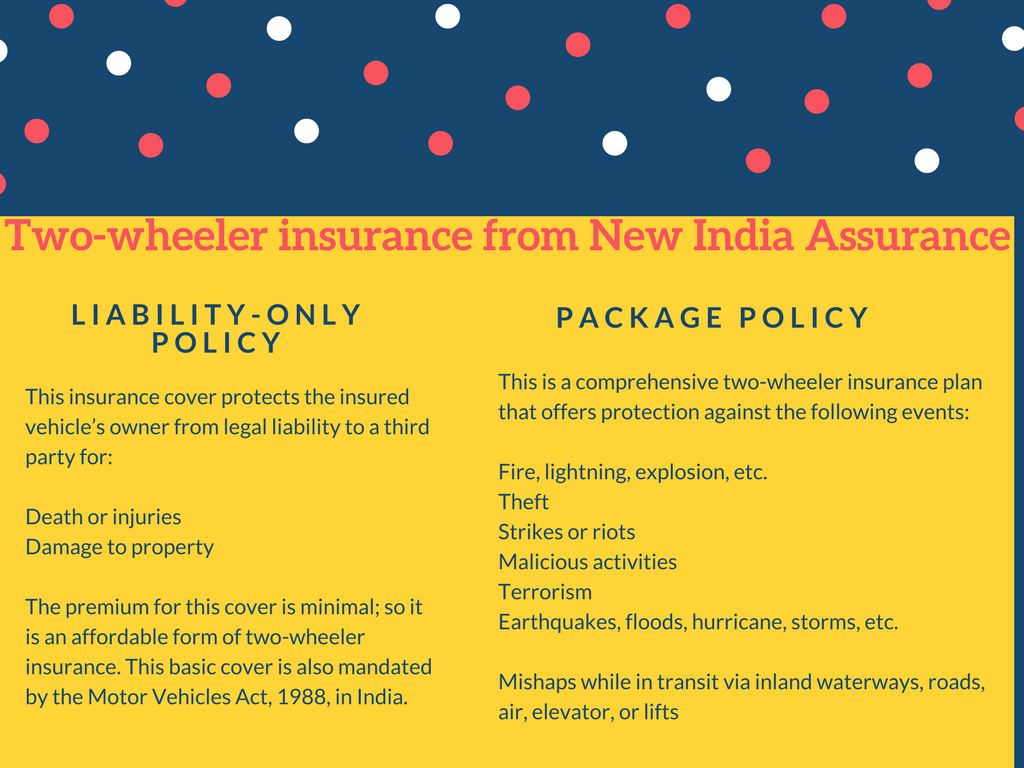 know about the new india assurance motor policy status