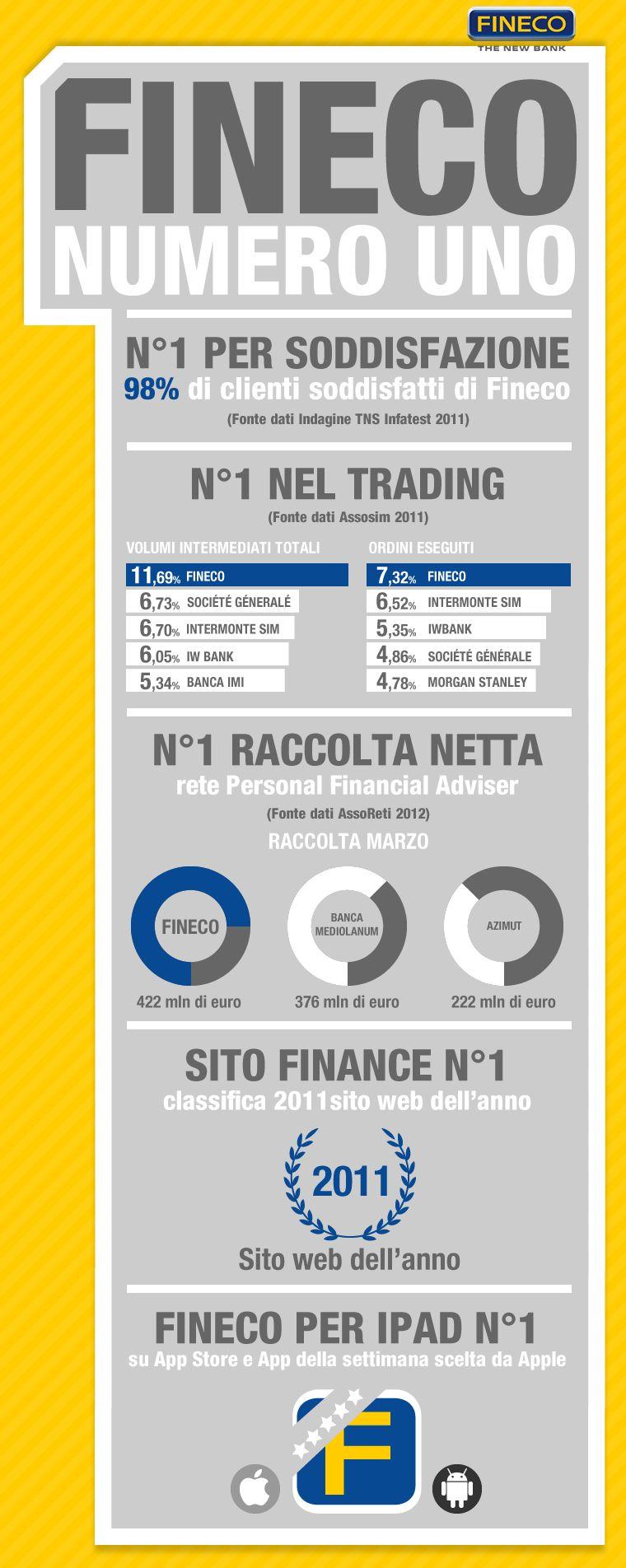 05e1b3364773 N.1 Infographics