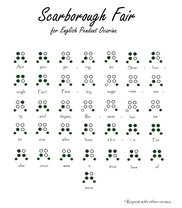 Scarborough fair ocarina pinterest scarborough fair and pendants scarborough fair aloadofball Gallery