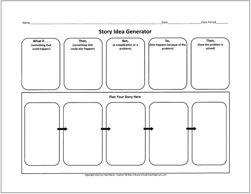 Free Graphic Organizers for Teaching Writing Writing Pinterest - blank flow chart