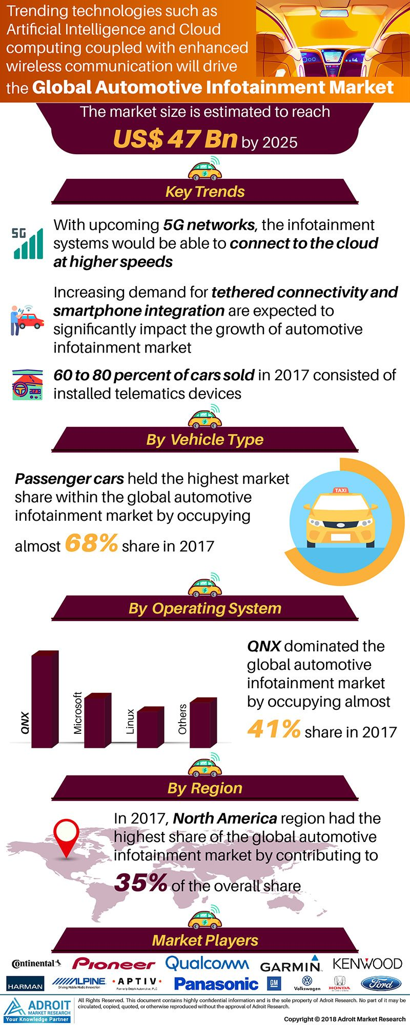 Automotive Infotainment Market Overview by Enhanced In