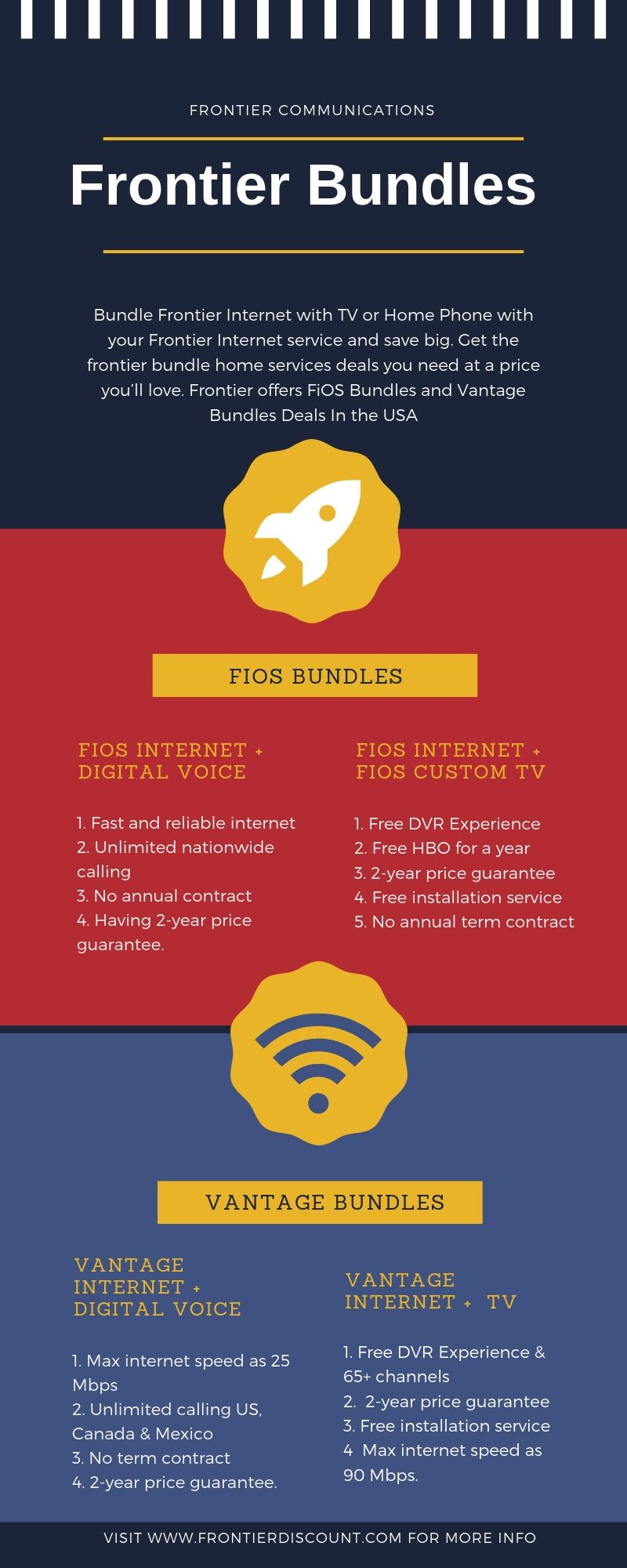 Bundle Frontier with TV or Home Phone with your