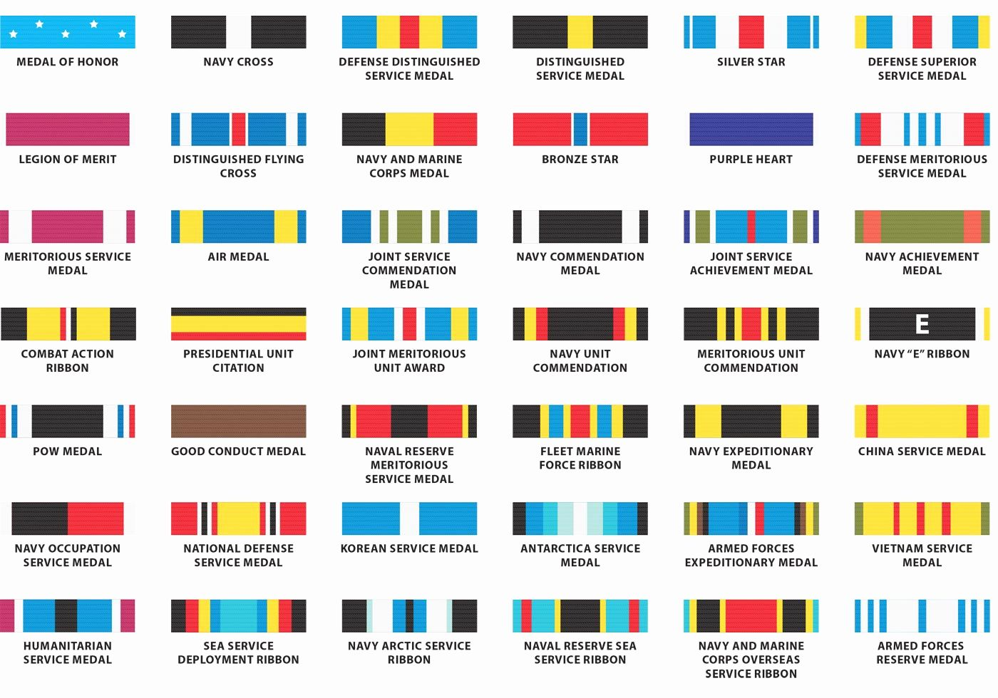 Thorough Military Decoration Chart Usmc Medal Precedence