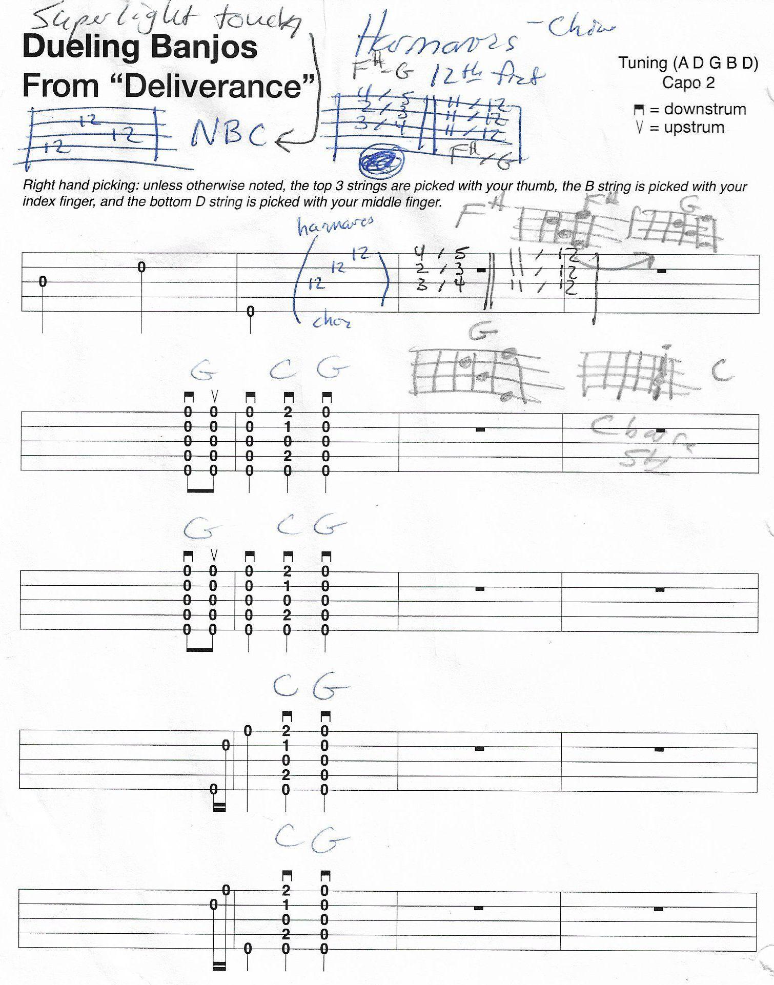 Dueling Banjos Banjo Tab Page 1 Of 4 Banjo Tabs Pinterest