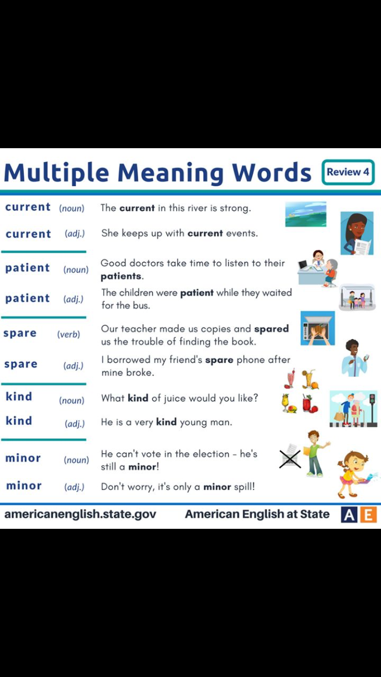 Pin by Dubravka Safner on English Multiple meaning words