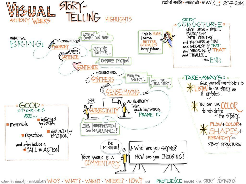 visual storytelling