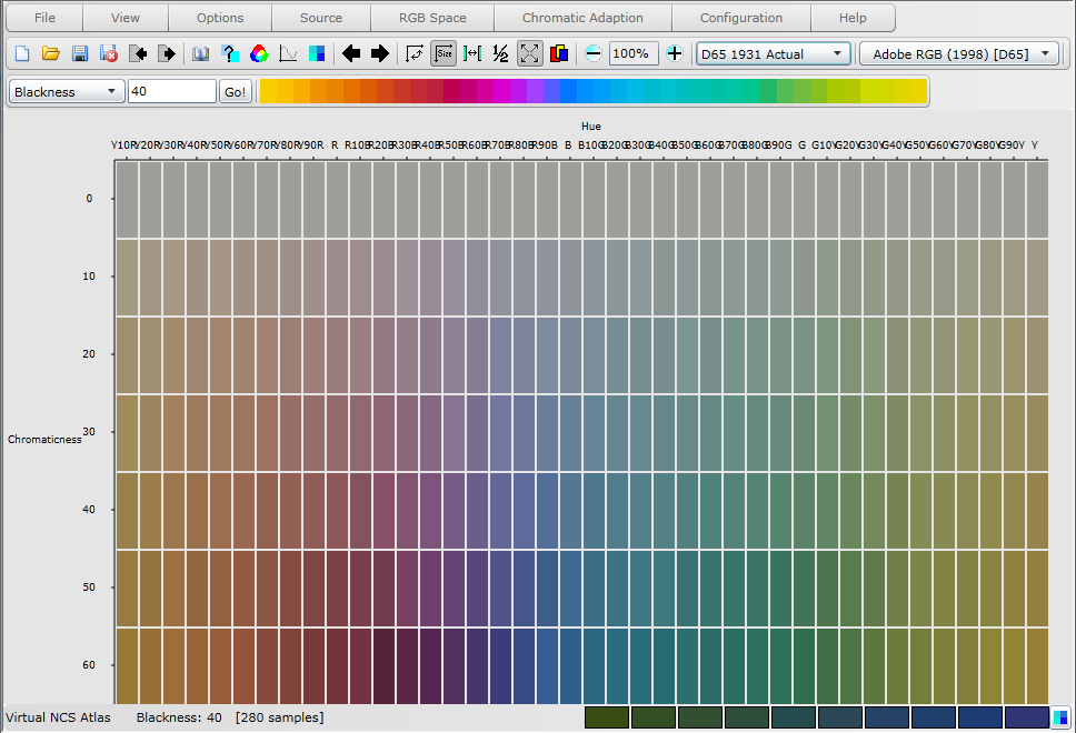 Munsell Color Chart Online Free  The Plane Of Constant Ncs