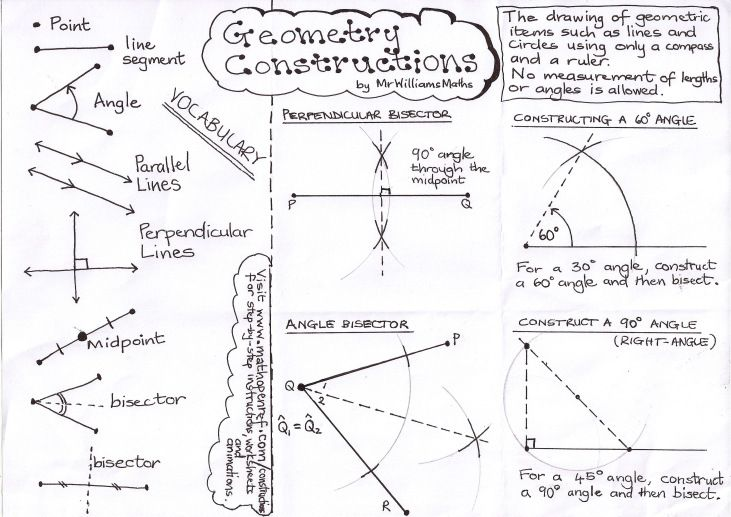 New Free Resource From Mrwilliamsmaths Geometry Constructions Gcse Math Math Ks3 Maths